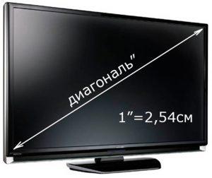 диагонать телевизора